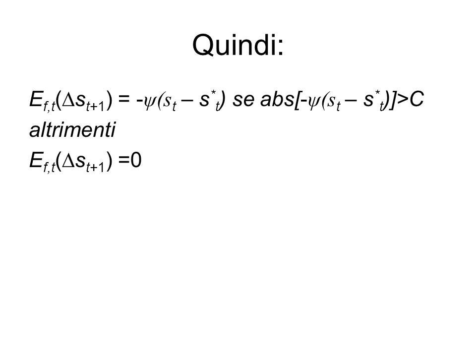 Quindi: Ef,t(∆st+1) = -ψ(st – s*t) se abs[-ψ(st – s*t)]>C altrimenti Ef,t(∆st+1) =0